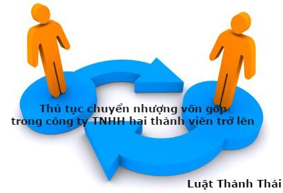 thủ tục chuyển nhượng vốn góp trong công ty TNHH hai thành viên trở lên