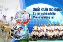 Điều kiện thành lập công ty xuất khẩu lao động